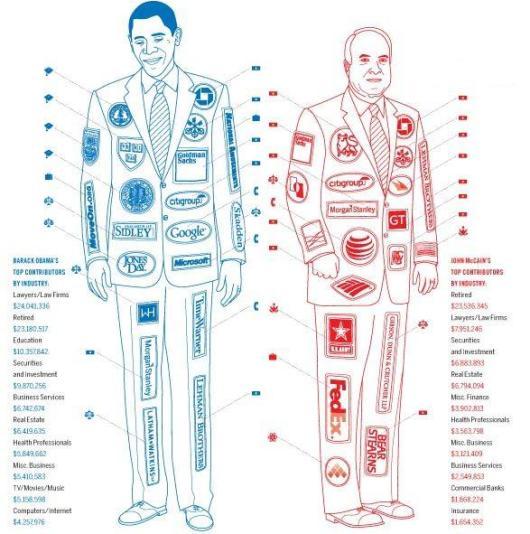 ברק אובמה וג'ון מקיין לובשים חליפות של תורמי קמפיין 2008